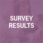 Community Bank Allowance Methodology Survey Results (Download)